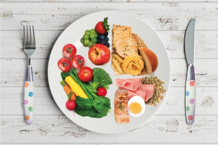 Metodo del plato para bajar de peso