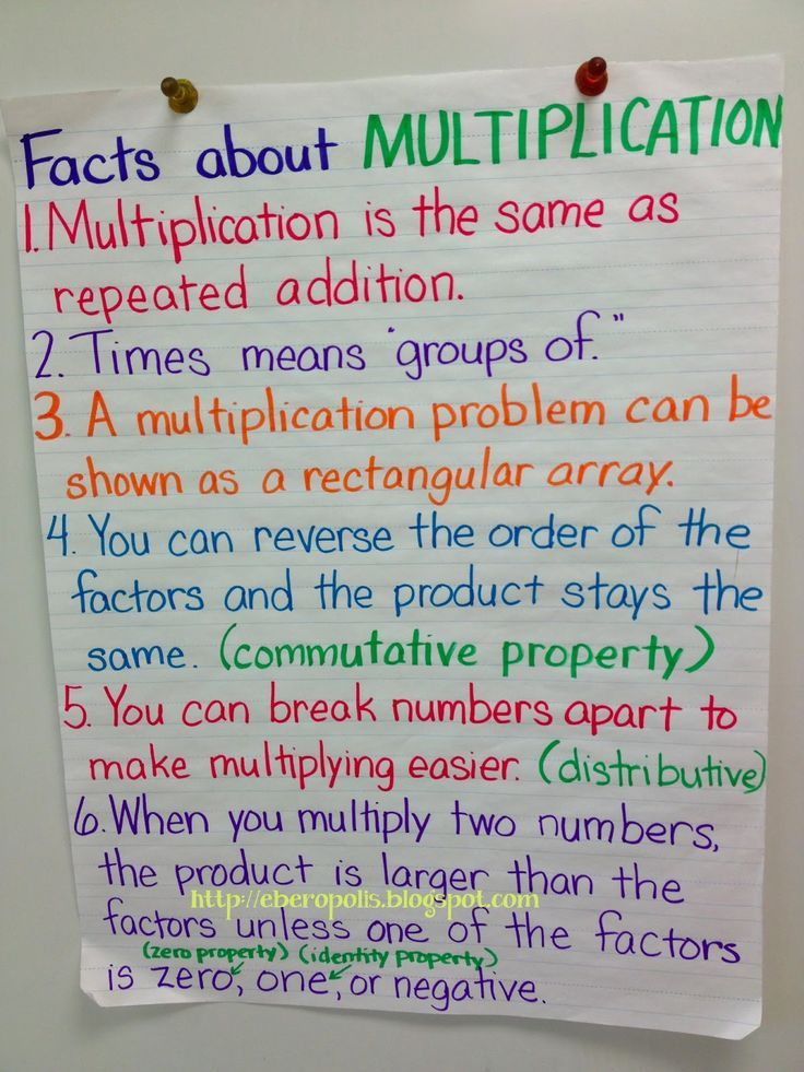 Resources And Ideas For Teaching Multiplication Of