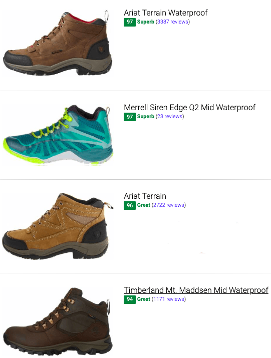 30+ Best Hiking Boots (Buyer's Guide) | RunRepeat