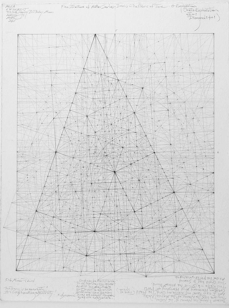 Surrender to a Logic more Powerful than Reason  Drawings by Mark A Reynolds Title: J.G. Ballard