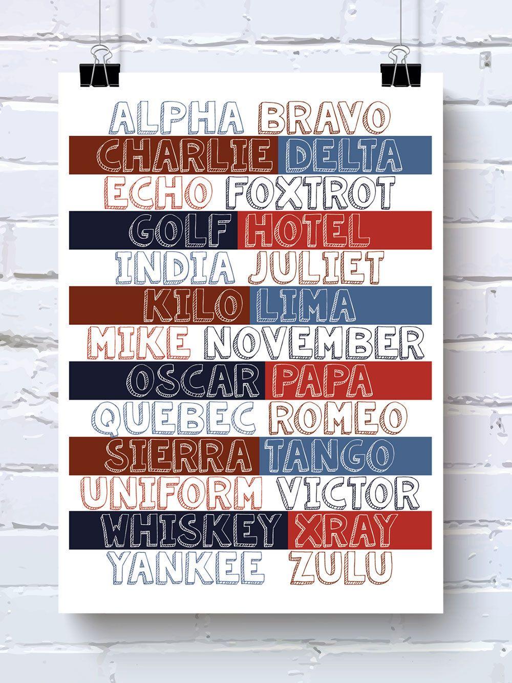 Phonetic Alphabet Nursery Art Print Military Abc Poster Etsy Alphabet Nursery Alphabet Nursery Art Nursery Art Prints