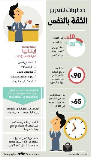 الثقة بالنفس Learning Websites Life Skills Activities Human Development