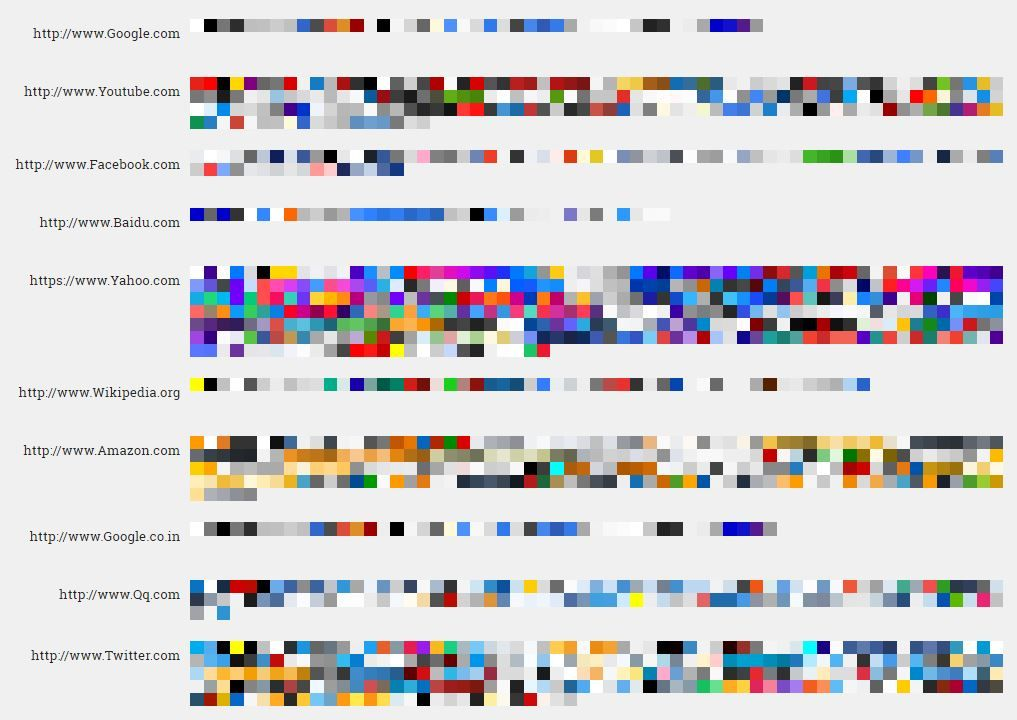 Interactive Inspiration 165 Data Visualization Color Inspiration