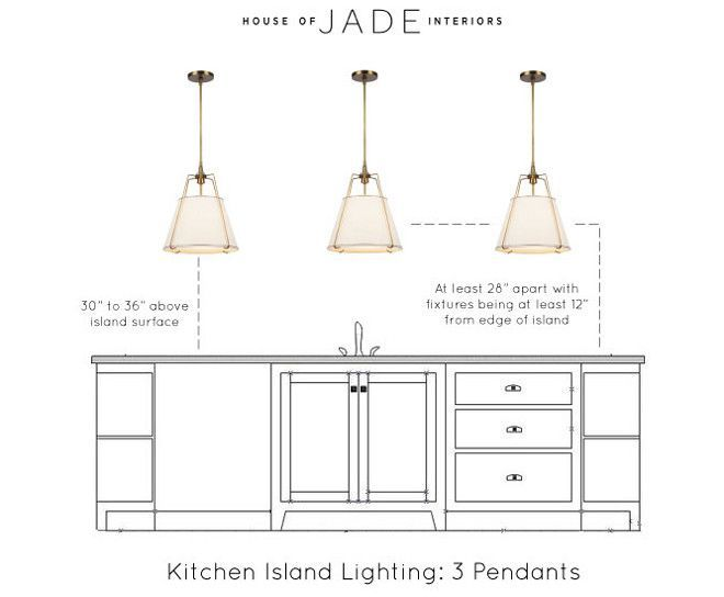 Height For Pendant Lights Over Island Renovation