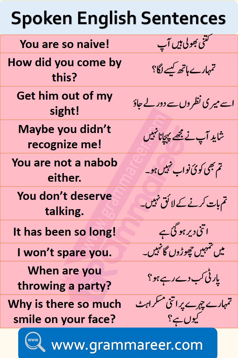 1500 Daily Use Sentences with Urdu Translation Dow