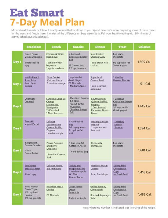 Eat Smart: A 7-Day Healthy Meal Plan #WeightLoss #Family--- I need ...