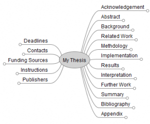 Thesis topics new media picture 8