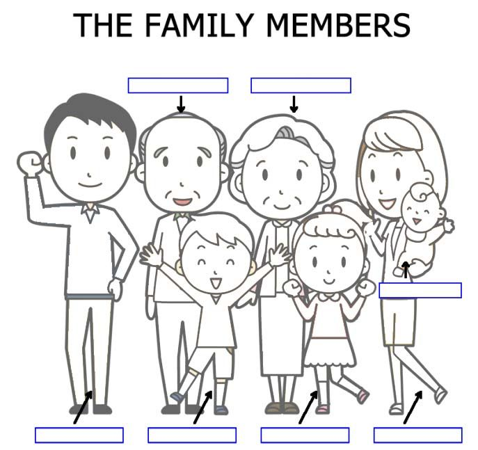 Family Member With Filling The Name Coloring And Worksheet Page Family Activities Preschool Family Worksheet English Activities For Kids