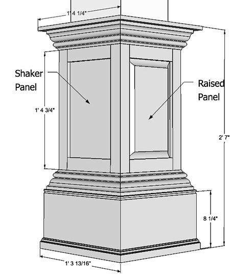 Staggering Raised Panel Molding Raised Panel Cap Molding: Hardwood Pedestal In 2019