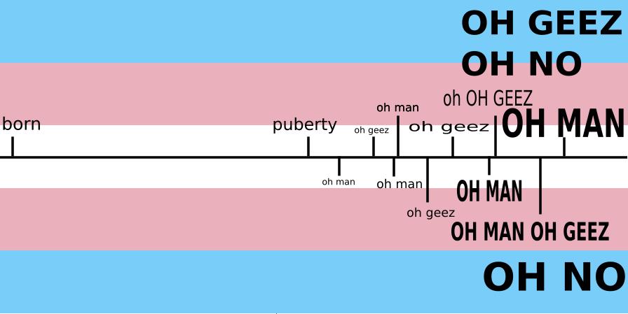 Pin On Ftm Transgender