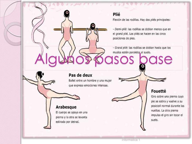 """80b5f08e72 Képtalálat a következőre  """"pasos basicos de danza clasica"""""""
