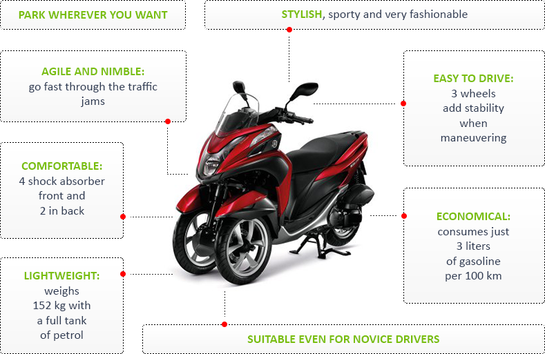 Yamaha Tricity Moto | Best Scooter rental in Barcelona | 125cc