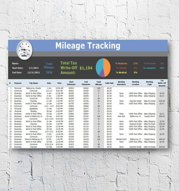 Mileage Tracking Log 2017 Home Small Business Tax Deduction - roi spreadsheet