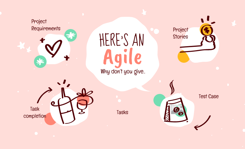 Agile Questions And Answers This Or That Questions Agile Question And Answer