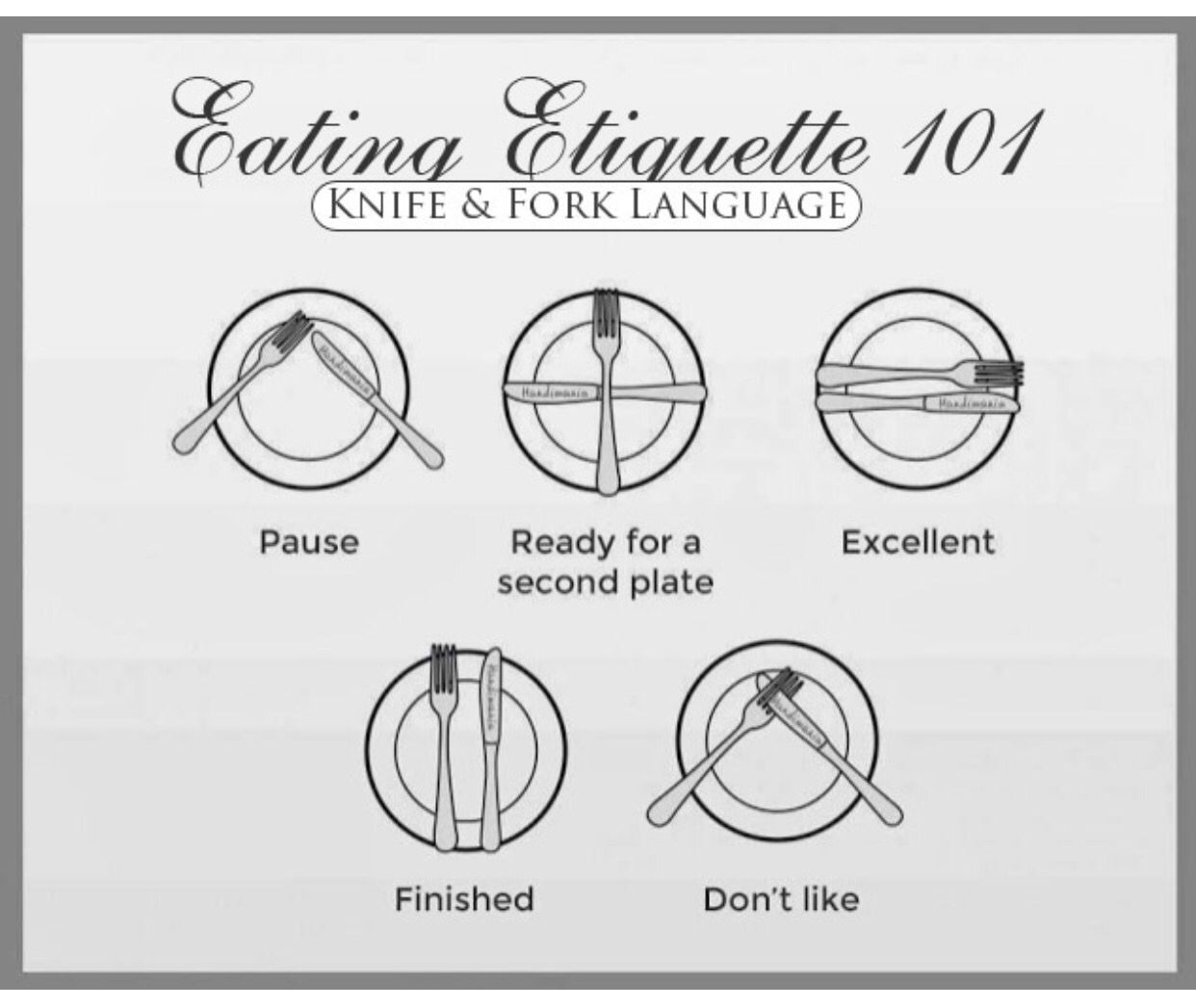 Fork and knife placement  sc 1 st  Pinterest & Fork and knife placement | Food prep u0026 Tech | Pinterest | Knives ...