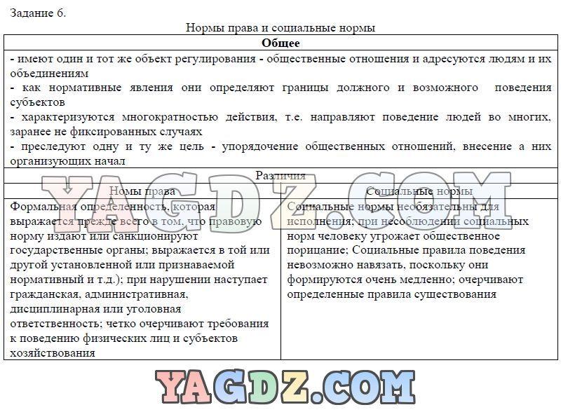 Русский язык 2 класс в.п канакина в.г горецкий решебник скачать бесплатно