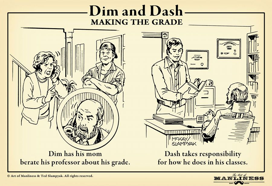 Dim dash art of manliness imgur around the web pinterest dim dash art of manliness imgur ccuart Images
