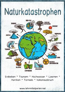 Naturkatastrophen: Erdbeben, Vulkanausbruch, Tsunami, Hochwasser, Tornado, Hurrikan, Lawinen