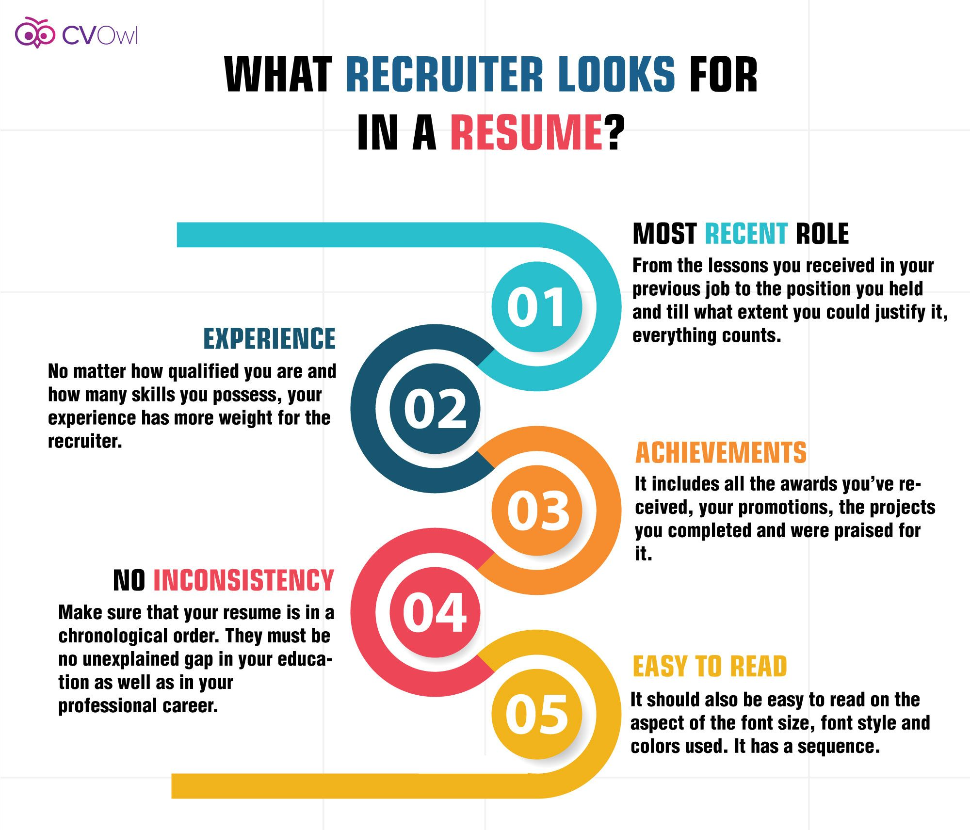 Pin by CV Owl on Resume Creator Resume creator, Online