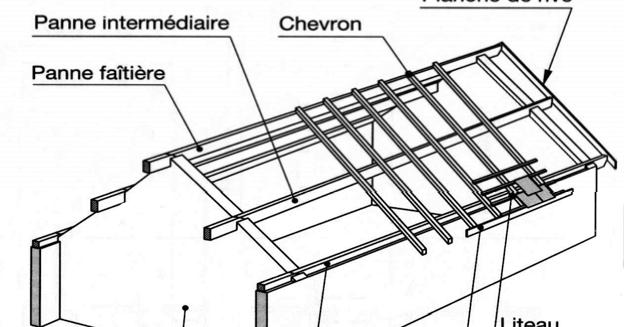 Systèmes Constructifs Des Charpentes A Charpentes Non