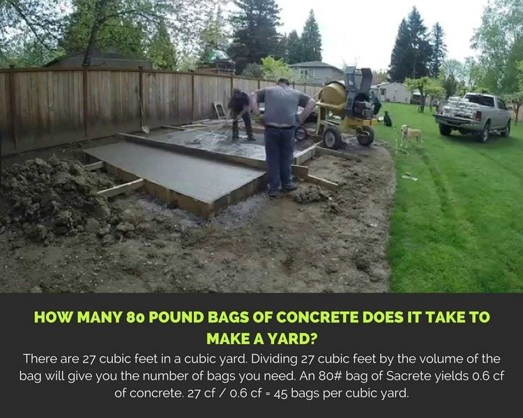 How Many 80 Lb Bags Of Concrete Do I Need For 1 Yard Home