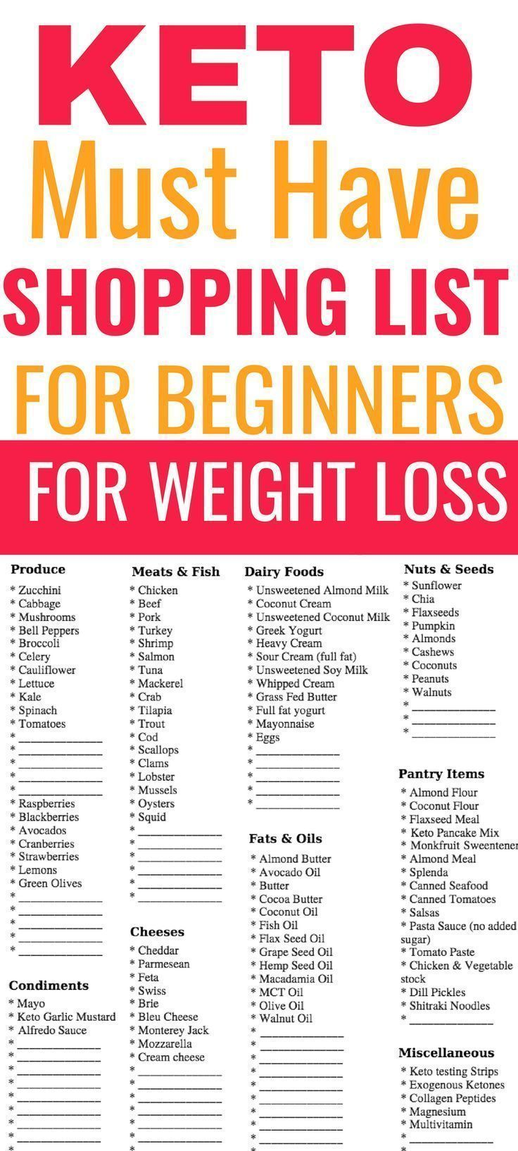-   This ketogenic shopping list is THE EBST! I've finally found a list of all the groceries and product I need on the keto diet to lose weight and eat healthy meals! Now I can make some awesome keto recipes and lose weight! Definitely pinning this for later!