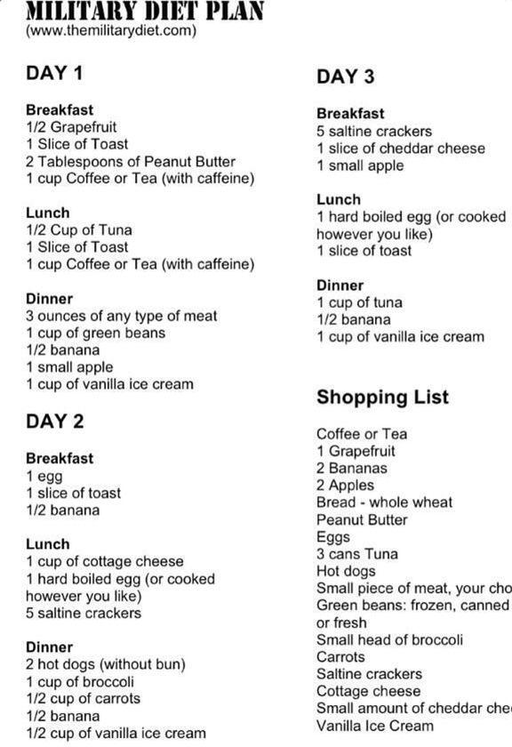three day a week diet