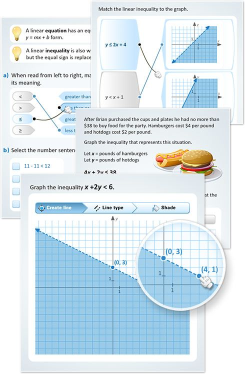 NEW BUZZMATH graphing linear inequalities    Team taught