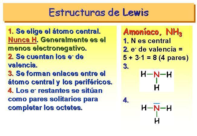Estructuras De Lewis Homeschool