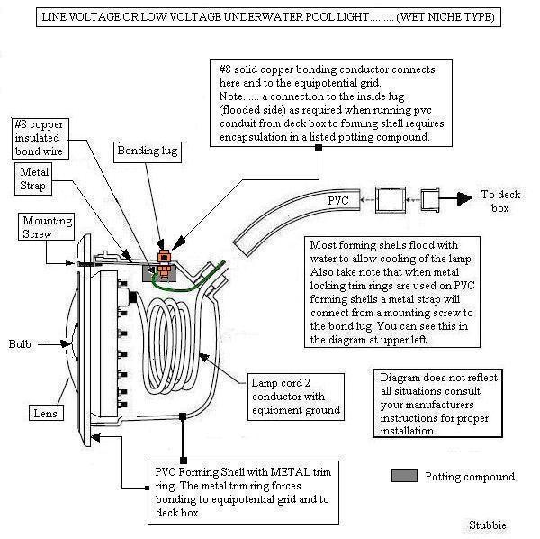 Pool Pump Setup Diagram Porsche 911 Carrera Wiring Light Data Image Result For Underwater Comp Studio 2018 Alarm