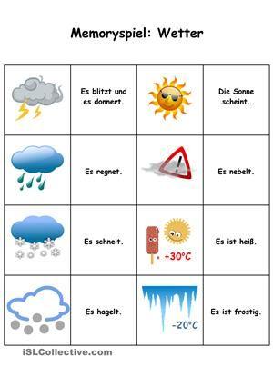 Memoryspiel - Das Wetter | autismus | Pinterest | Wetter, Autismus ...