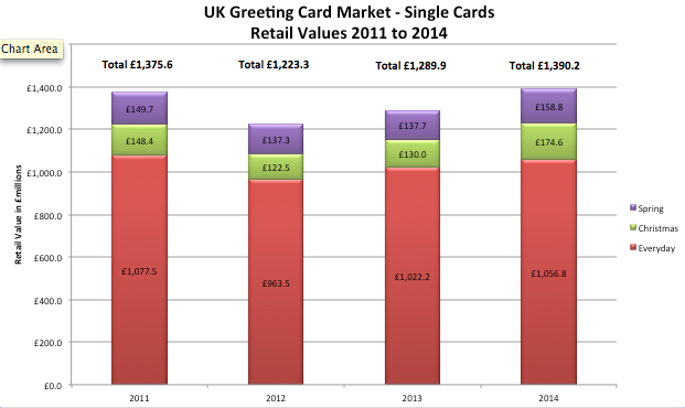 Facts and figures gca the greeting card association phoenix facts and figures gca the greeting card association m4hsunfo