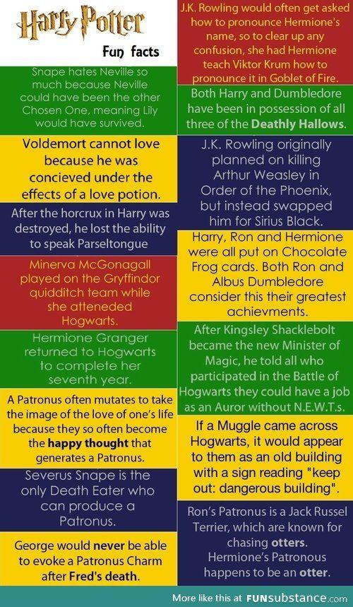 Harry Potter Fun Facts Funsubstance Harry Potter Fun Facts Harry Potter Facts Harry Potter Fandom