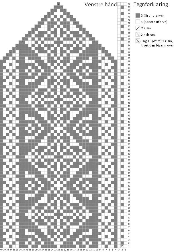 Iskrystaller | Mittens patterns | Pinterest - Disenos de unas