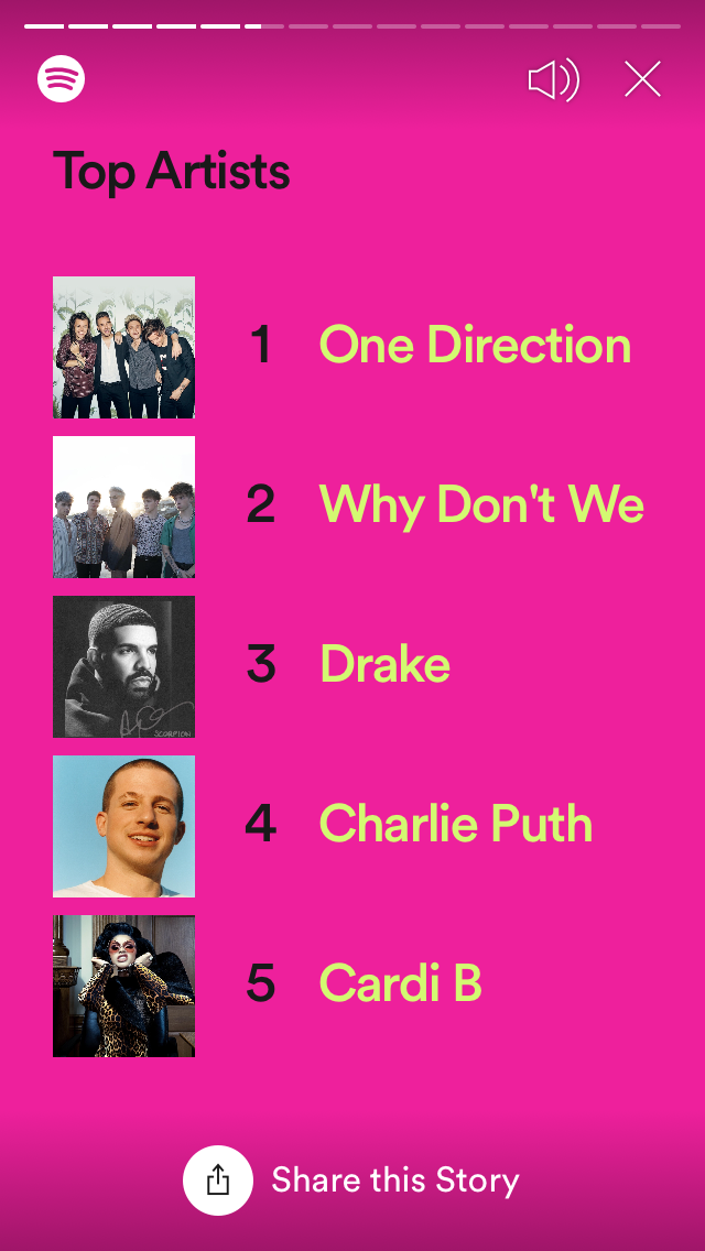My Spotify Wrapped Charlie Puth Spotify One Direction