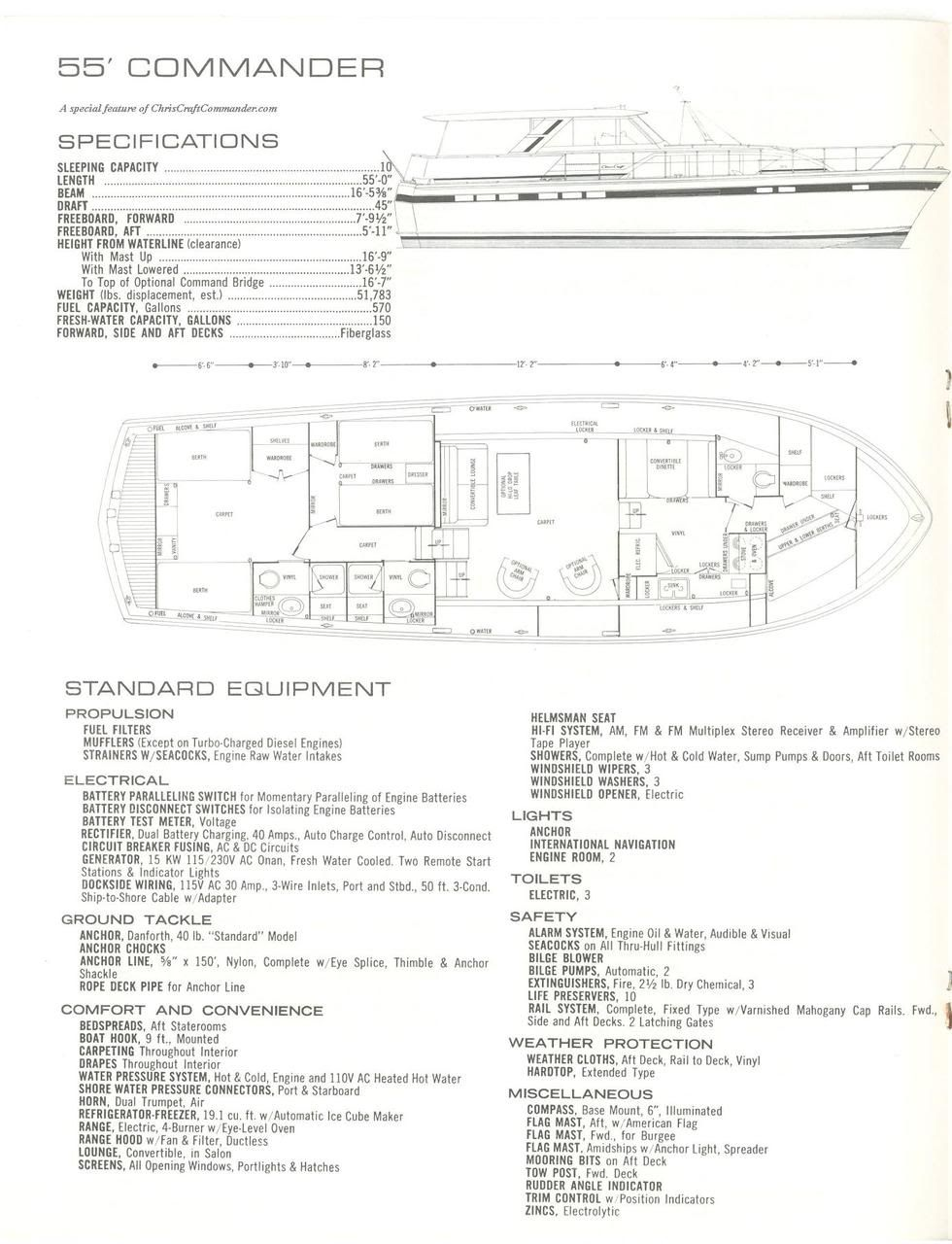 9c3ec0d27184c4e56da974320de497ad 1972 55' chris craft commander specs and floorplan chris craft Chris Craft Marine Engines at alyssarenee.co