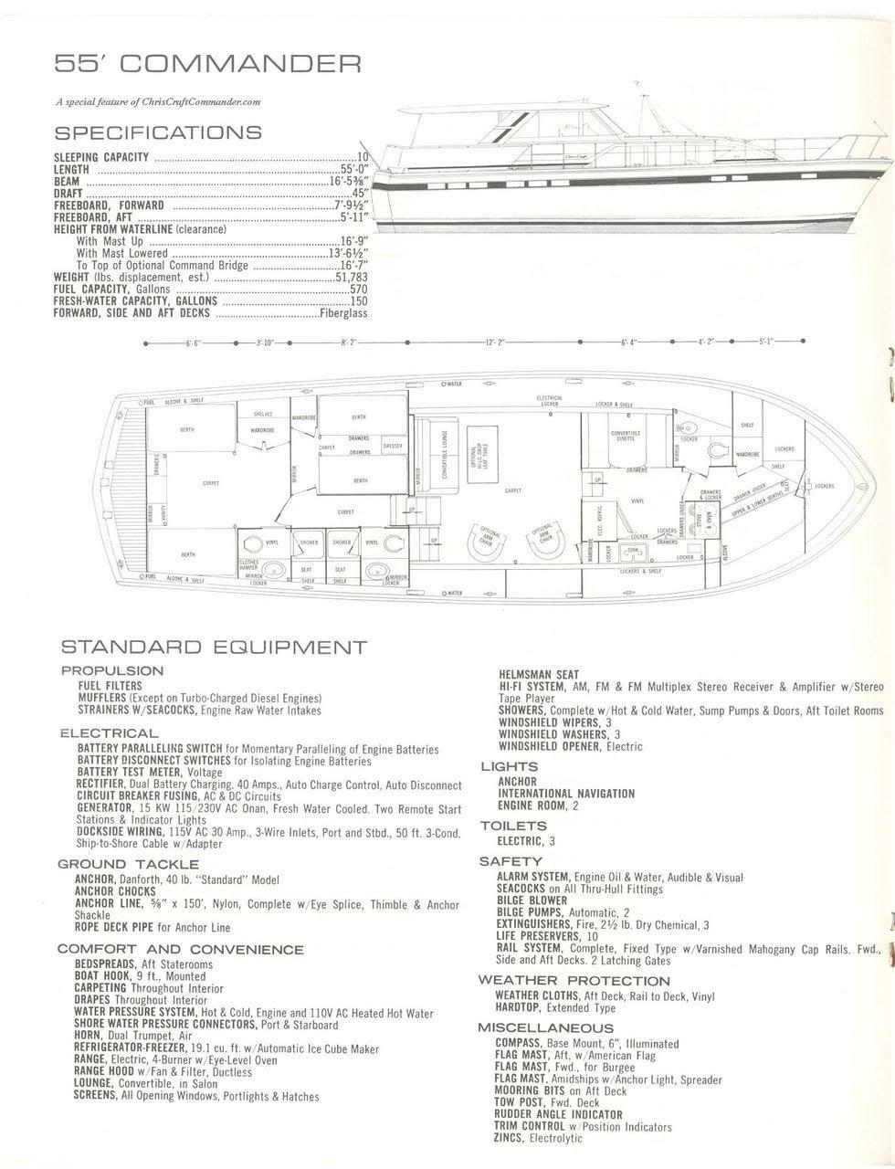 chris craft 350 wiring diagram best wiring library Crusader 270 Engine Wiring Diagram 12 volt generator wiring diagram chris craft example electrical