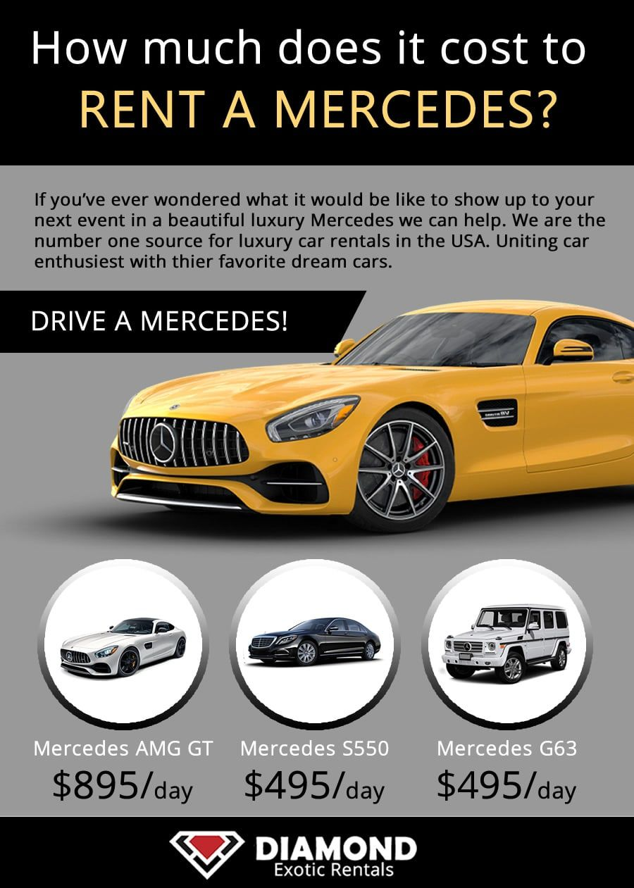 Mercedes Rental Prices For Miami Nyc Vegas And Los Angeles These Are Average Prices For Actual Pricing Please Give Us Car Rental Luxury Car Rental Mercedes