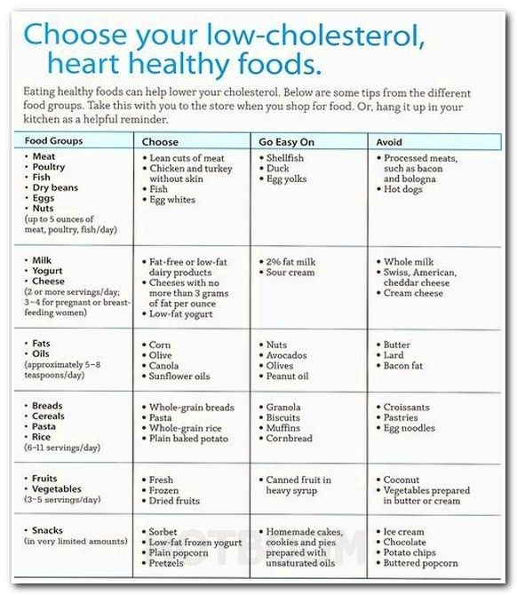 low-cholesterol diet to an adult female