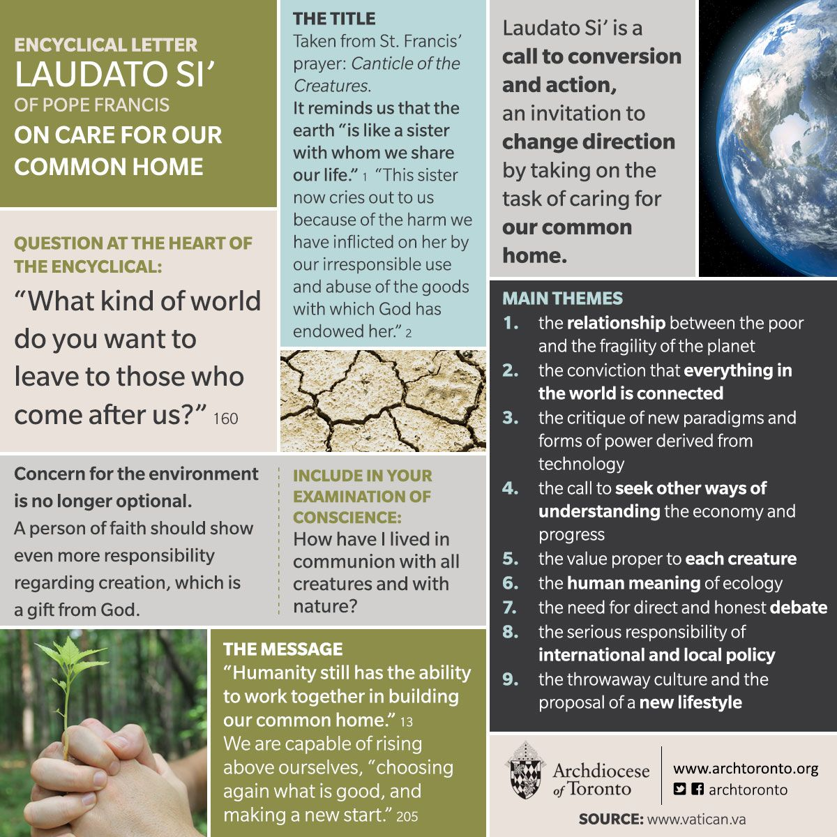infographic encyclical letter laudato si on care for our common home by pope francis