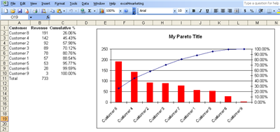 Free Inventory Management Excel Template  Tools