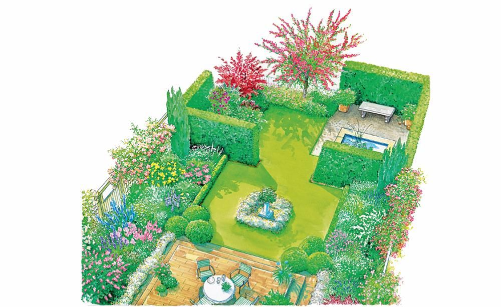 Schon Inspiration Englischer Garten