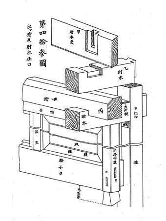 日本家屋構造 の紹介 のブログ記事一覧 建築をめぐる話