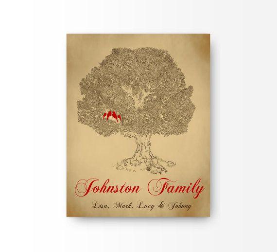 Family Tree canvas, Family gift, Blended family tree wall art, Gift ...