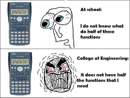 Functions Nerdy Jokes Engineering Humor Quirky Humor