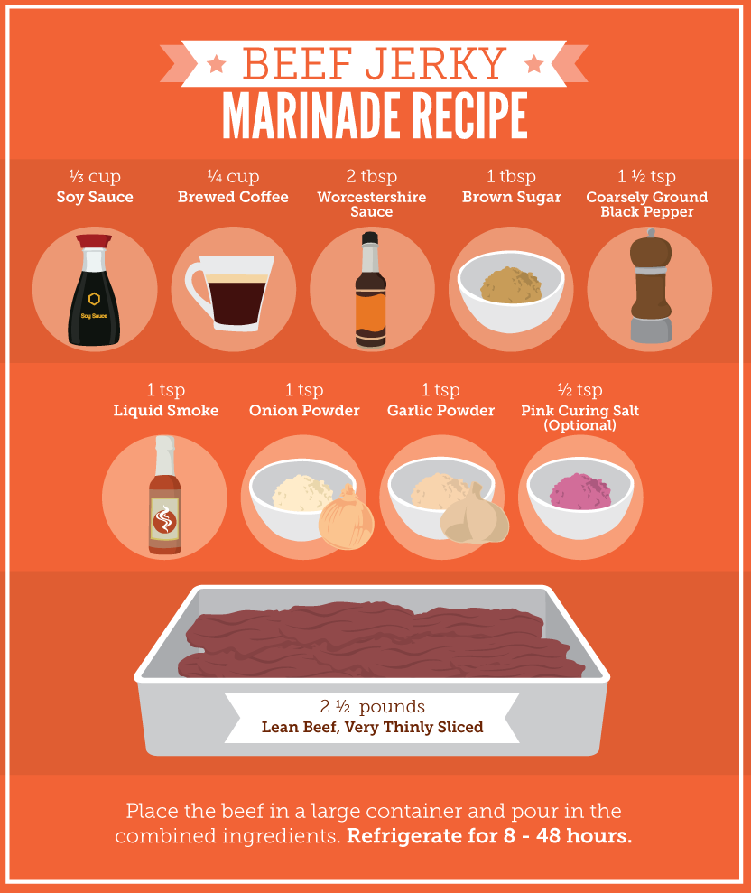 Learn to Make Homemade Beef Jerky #marinadeforbeef