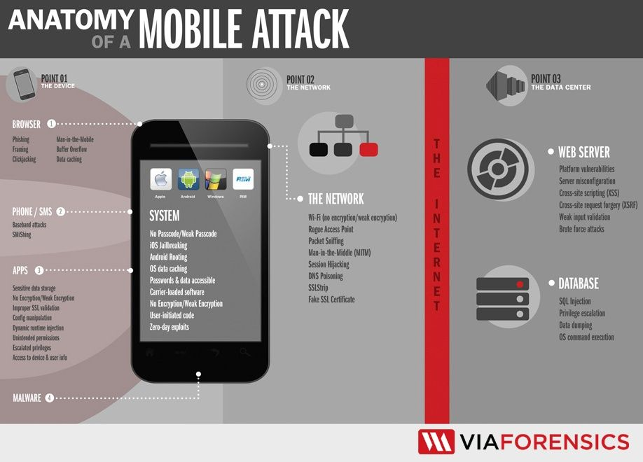Easy math: the mobile security payoff - SC Magazine | The