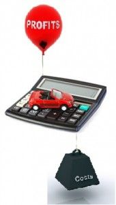 how to calculate your car wash profit and costs with