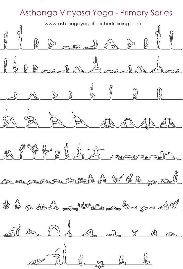 Ashtanga Yoga Primary Series Yoga Teacher Training Chart Jpg 909 1 337 Pixels Ashtanga Yoga Primary Series Ashtanga Vinyasa Yoga Ashtanga Primary Series