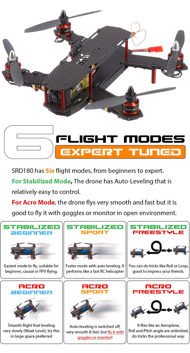 latest flight control system with adjustable gyro sensitivity permits super stable flight